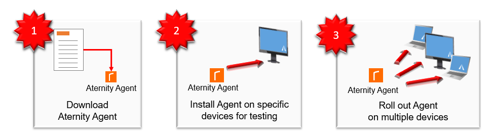 Install Aternity's Agent for Windows or Agent for Mac